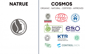 Logos Natural Cosmetics Certifications